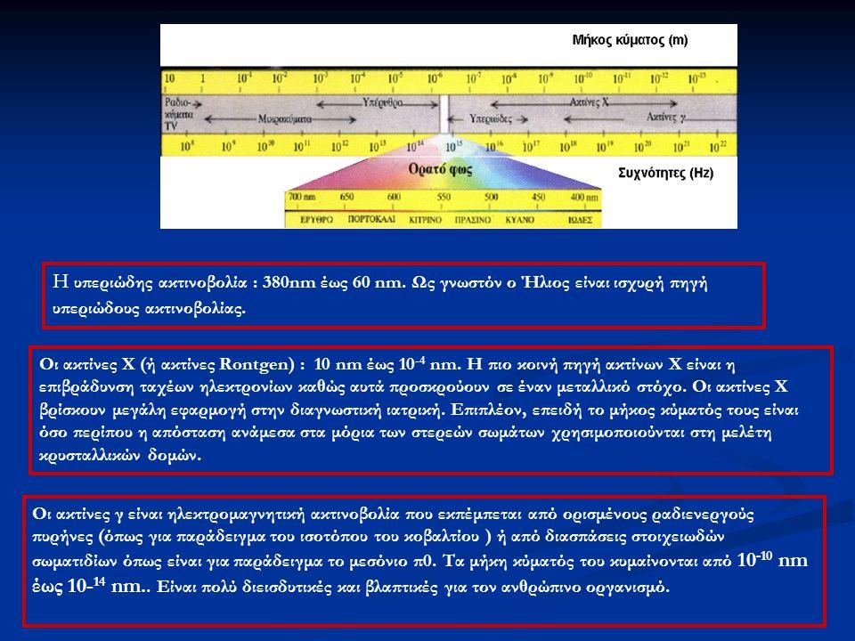 Η υπεριώδης ακτινοβολία : 380nm έως 60 nm