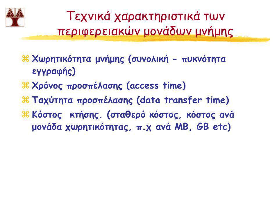 Τεχνικά χαρακτηριστικά των περιφερειακών μονάδων μνήμης