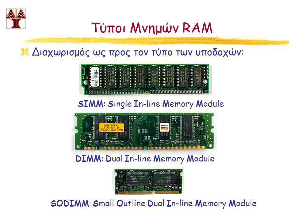 Τύποι Μνημών RAM Διαχωρισμός ως προς τον τύπο των υποδοχών: