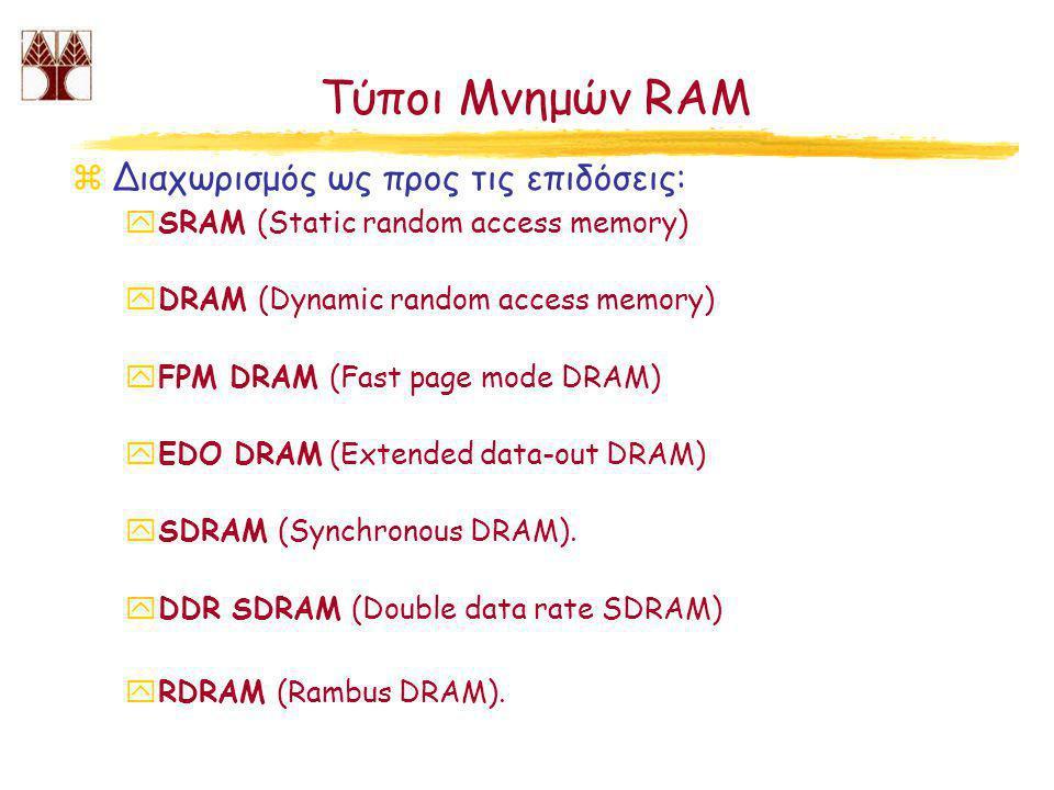 Τύποι Μνημών RAM Διαχωρισμός ως προς τις επιδόσεις: