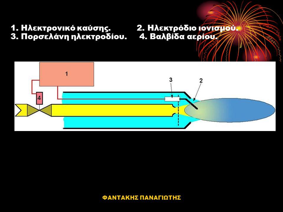 1. Ηλεκτρονικό καύσης. 2. Ηλεκτρόδιο ιονισμού. 3. Πορσελάνη ηλεκτροδίου. 4. Βαλβίδα αερίου.
