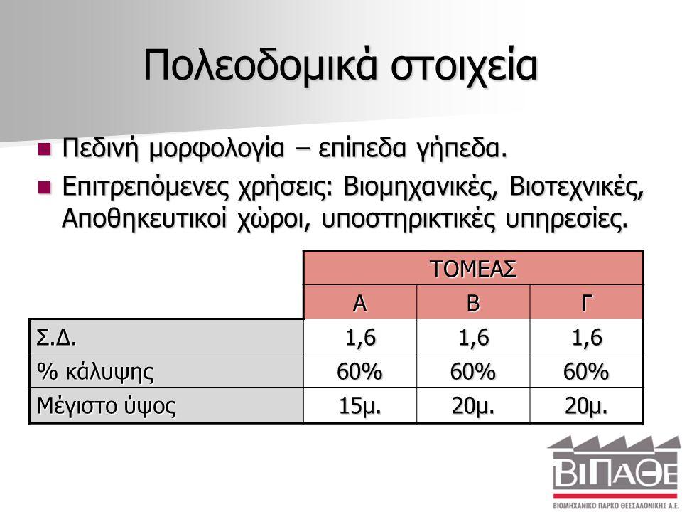 Πολεοδομικά στοιχεία Πεδινή μορφολογία – επίπεδα γήπεδα.