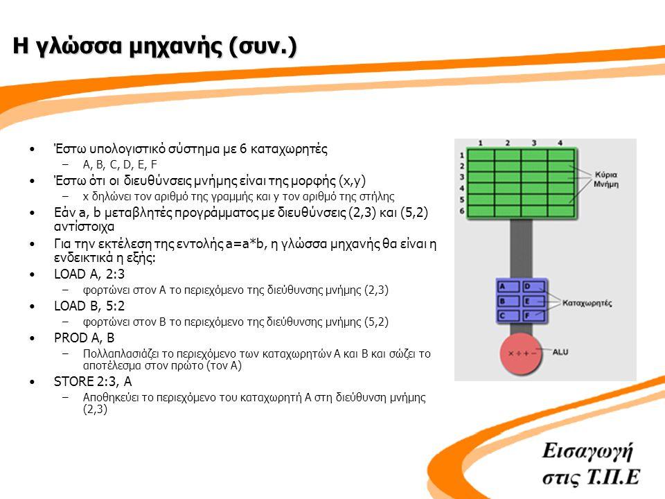 Η γλώσσα μηχανής (συν.) Έστω υπολογιστικό σύστημα με 6 καταχωρητές