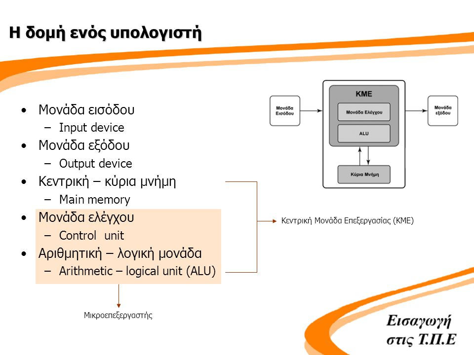 Η δομή ενός υπολογιστή Μονάδα εισόδου Μονάδα εξόδου