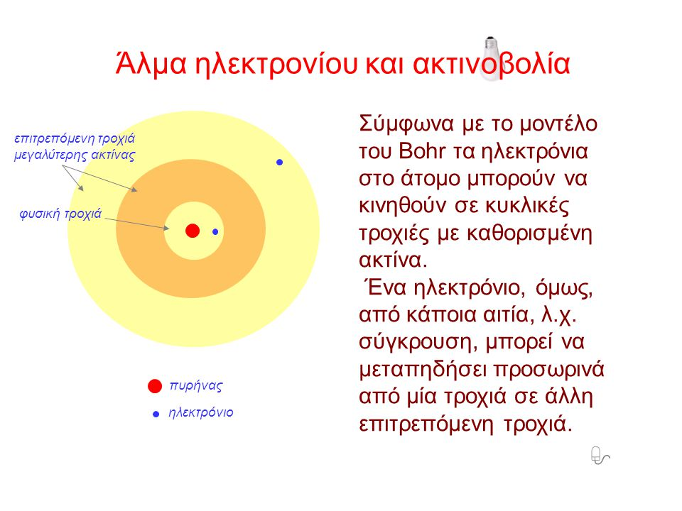 Άλμα ηλεκτρονίου και ακτινοβολία