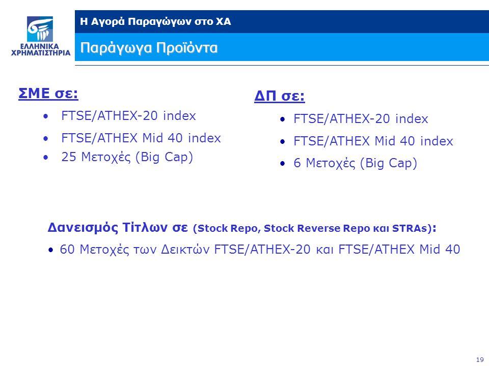 Παράγωγα Προϊόντα ΣΜΕ σε: ΔΠ σε: FTSE/ATHEX-20 index