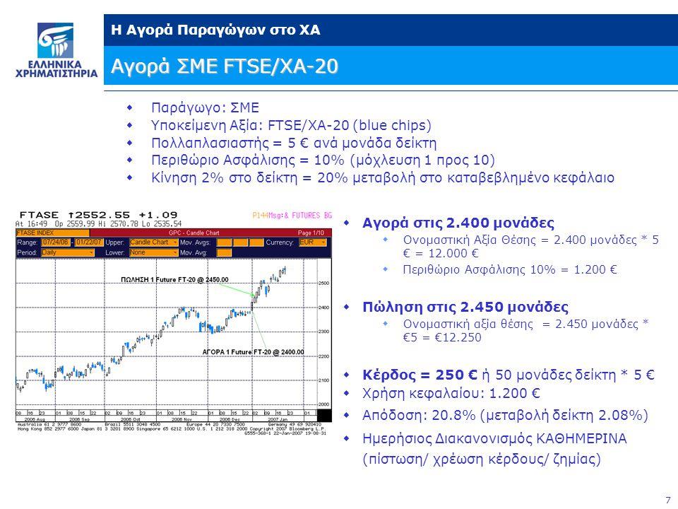 Αγορά ΣΜΕ FTSE/XA-20 Παράγωγο: ΣΜΕ