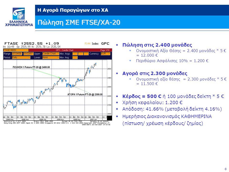 Πώληση ΣΜΕ FTSE/XA-20 Πώληση στις 2.400 μονάδες