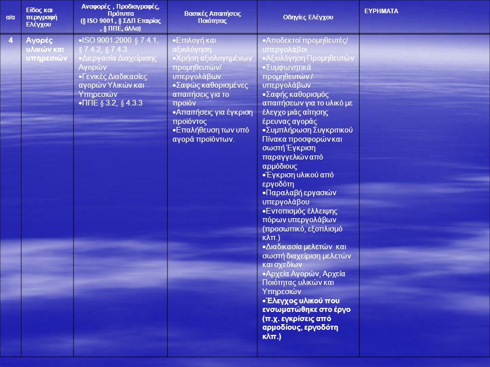 Αγορές υλικών και υπηρεσιών ΙSO 9001:2000 § 7.4.1, § 7.4.2, § 7.4.3