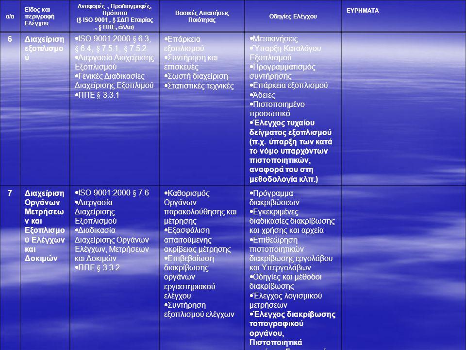 Διαχείριση εξοπλισμού ΙSO 9001:2000 § 6.3, § 6.4, § 7.5.1, § 7.5.2
