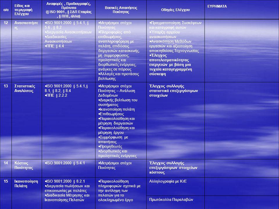 Διεργασία Ανασκοπήσεων Διαδικασίες Ανασκοπήσεων ΠΠΕ § 4.4