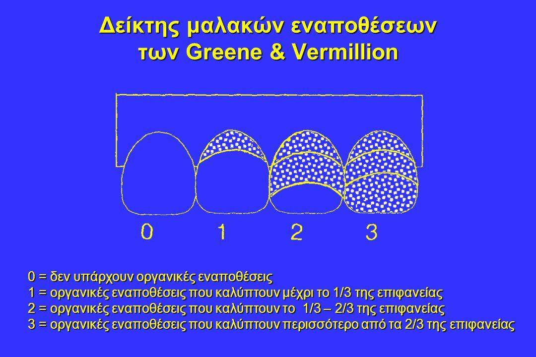 Δείκτης μαλακών εναποθέσεων των Greene & Vermillion