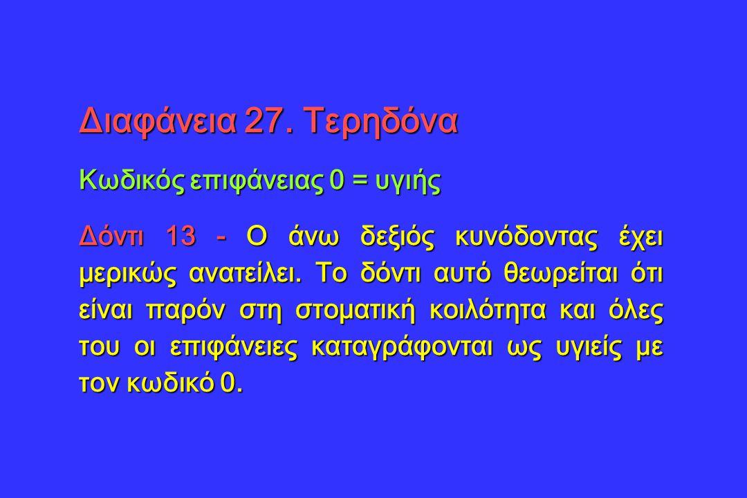Διαφάνεια 27. Τερηδόνα Κωδικός επιφάνειας 0 = υγιής