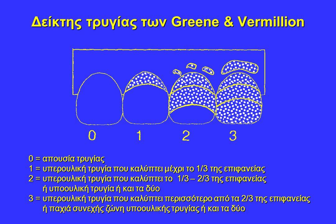 Δείκτης τρυγίας των Greene & Vermillion