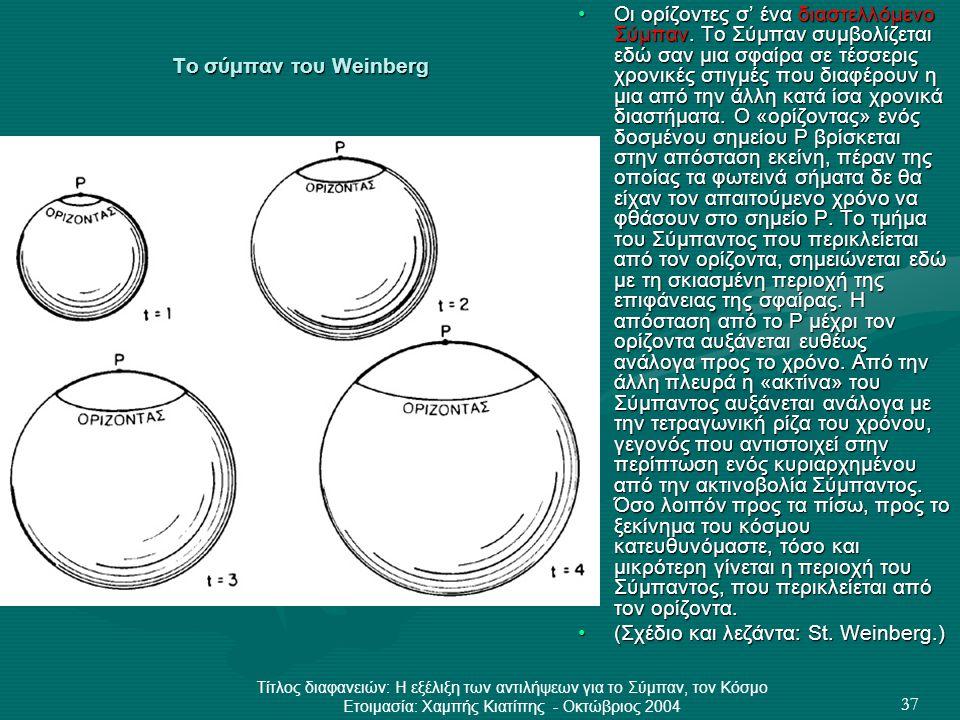 (Σχέδιο και λεζάντα: St. Weinberg.) Το σύμπαν του Weinberg