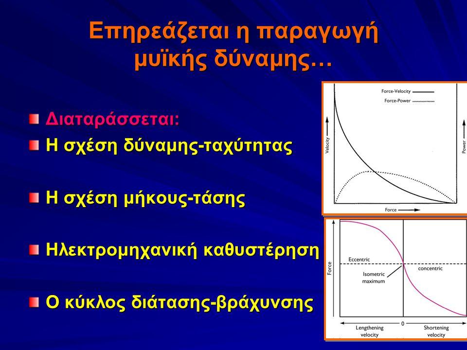 Επηρεάζεται η παραγωγή μυϊκής δύναμης…
