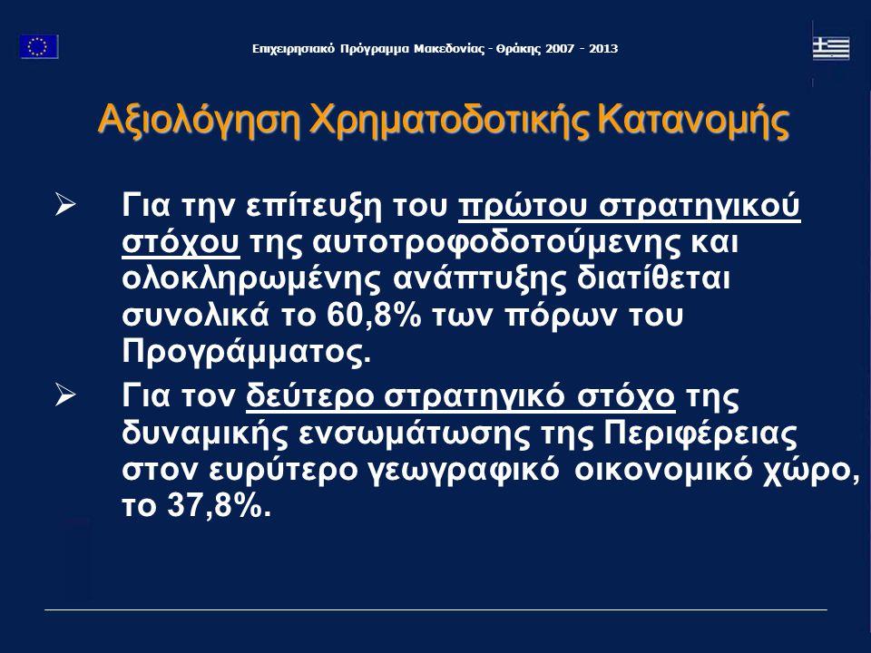 Αξιολόγηση Χρηματοδοτικής Κατανομής
