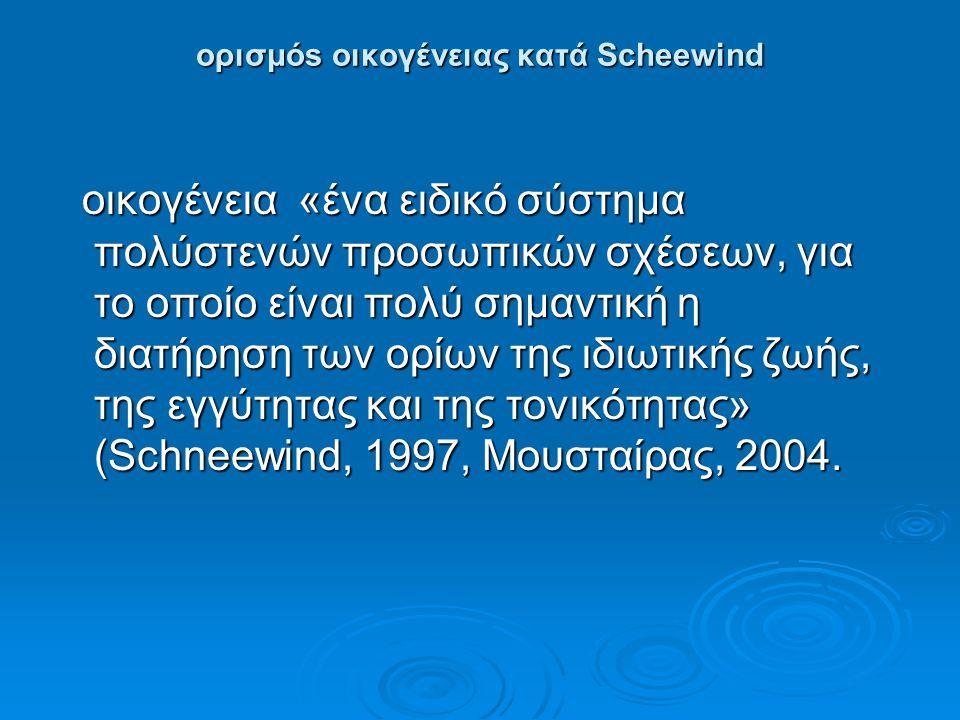 ορισμόs οικογένειας κατά Scheewind