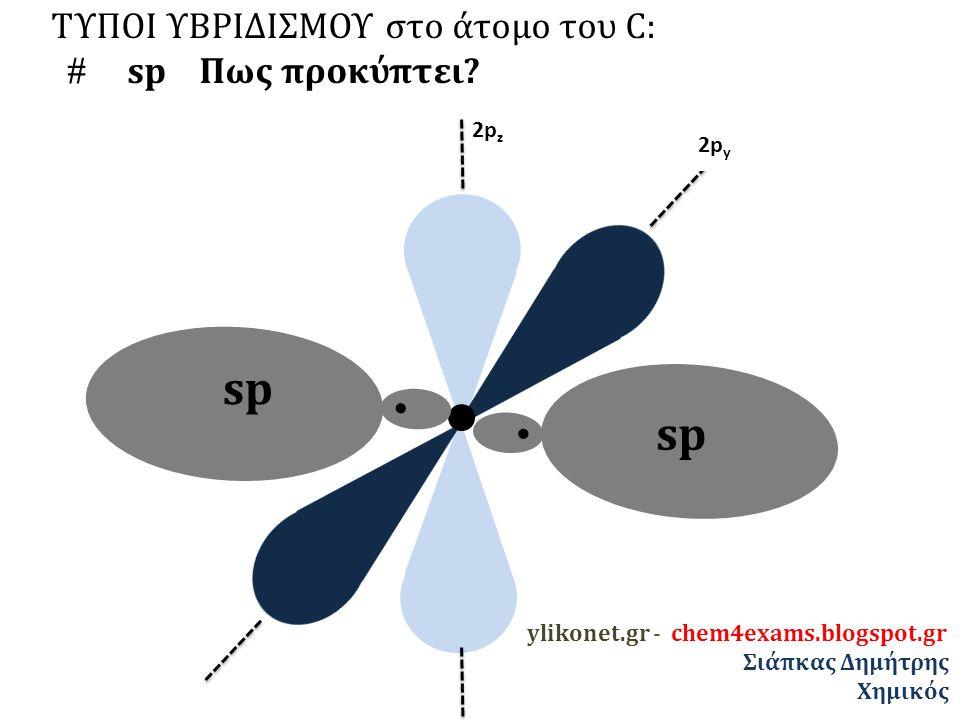sp sp ΤΥΠΟΙ ΥΒΡΙΔΙΣΜΟΥ στο άτομο του C:  sp Πως προκύπτει 2pz 2py