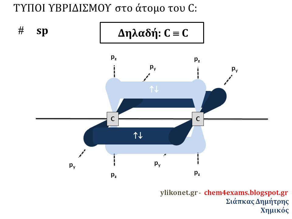 ΤΥΠΟΙ ΥΒΡΙΔΙΣΜΟΥ στο άτομο του C:  sp Δηλαδή: C  C