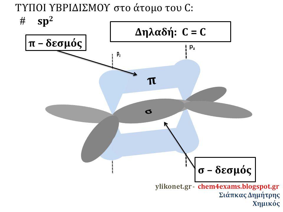 π σ ΤΥΠΟΙ ΥΒΡΙΔΙΣΜΟΥ στο άτομο του C:  sp2 Δηλαδή: C = C π – δεσμός