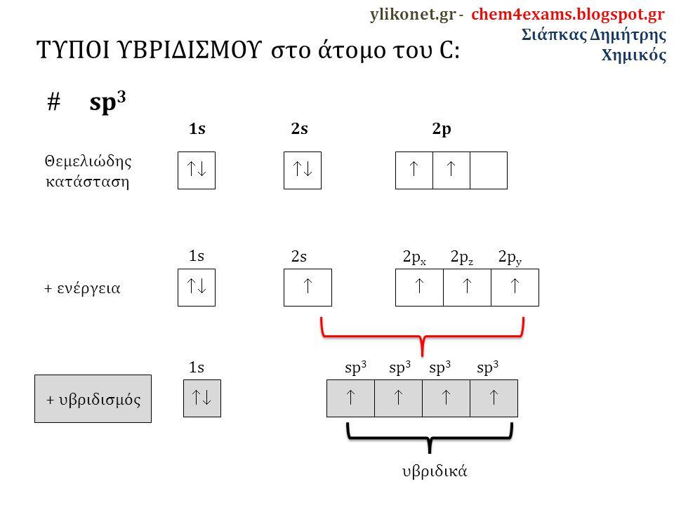 ΤΥΠΟΙ ΥΒΡΙΔΙΣΜΟΥ στο άτομο του C:  sp3