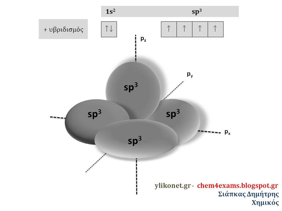 sp3 sp3 sp3 sp3 + υβριδισμός   1s2 sp3 pz py px