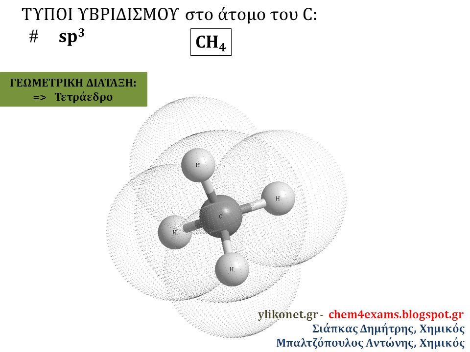 ΤΥΠΟΙ ΥΒΡΙΔΙΣΜΟΥ στο άτομο του C:  sp3 CH4