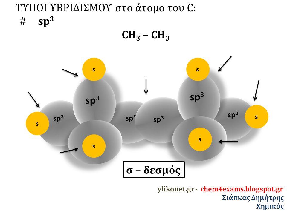 ΤΥΠΟΙ ΥΒΡΙΔΙΣΜΟΥ στο άτομο του C:  sp3 CH3 – CH3