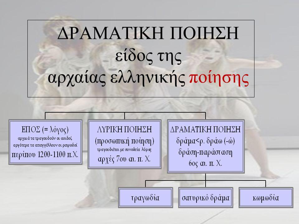 ΔΡΑΜΑΤΙΚΗ ΠΟΙΗΣΗ είδος της αρχαίας ελληνικής ποίησης