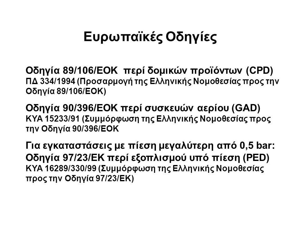 Ευρωπαϊκές Οδηγίες Οδηγία 89/106/ΕΟΚ περί δομικών προϊόντων (CPD)