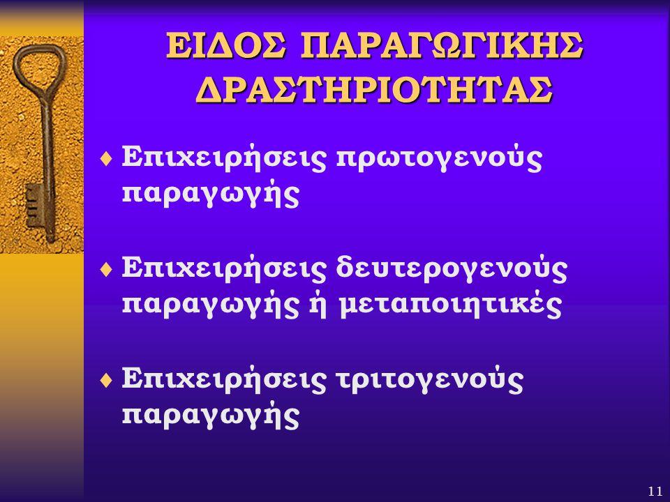 ΕΙΔΟΣ ΠΑΡΑΓΩΓΙΚΗΣ ΔΡΑΣΤΗΡΙΟΤΗΤΑΣ