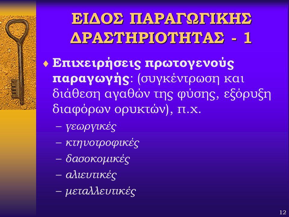 ΕΙΔΟΣ ΠΑΡΑΓΩΓΙΚΗΣ ΔΡΑΣΤΗΡΙΟΤΗΤΑΣ - 1