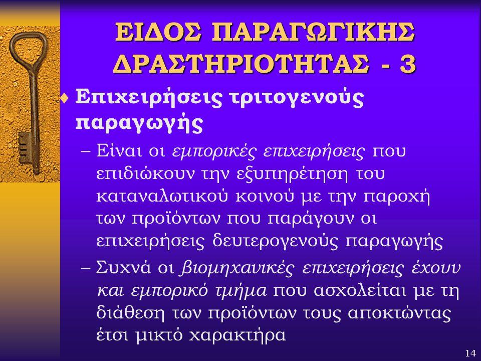 ΕΙΔΟΣ ΠΑΡΑΓΩΓΙΚΗΣ ΔΡΑΣΤΗΡΙΟΤΗΤΑΣ - 3