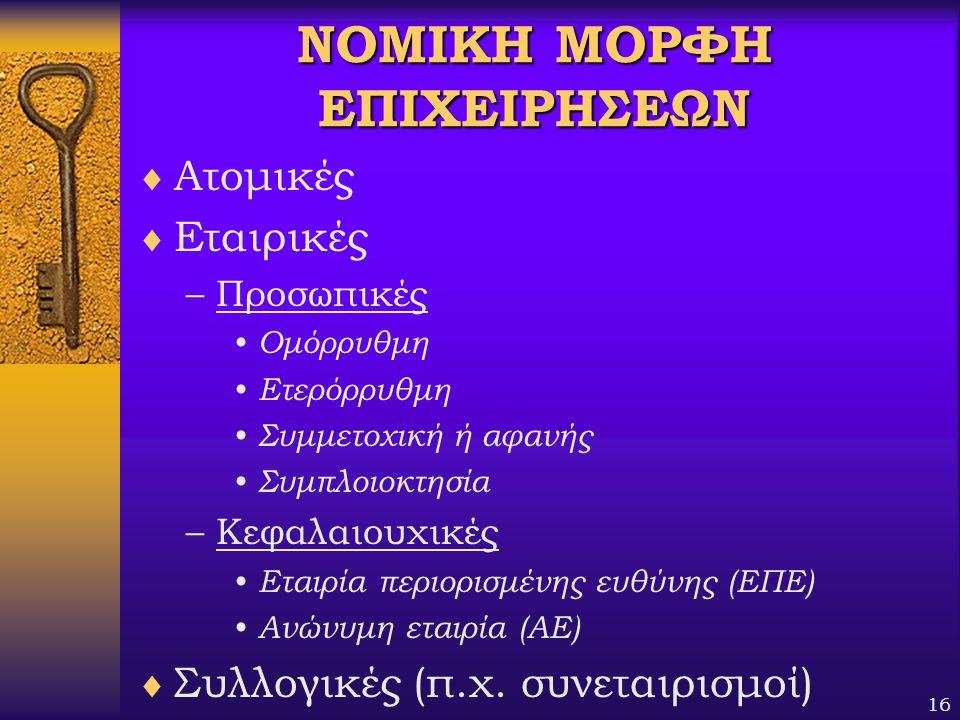 ΝΟΜΙΚΗ ΜΟΡΦΗ ΕΠΙΧΕΙΡΗΣΕΩΝ