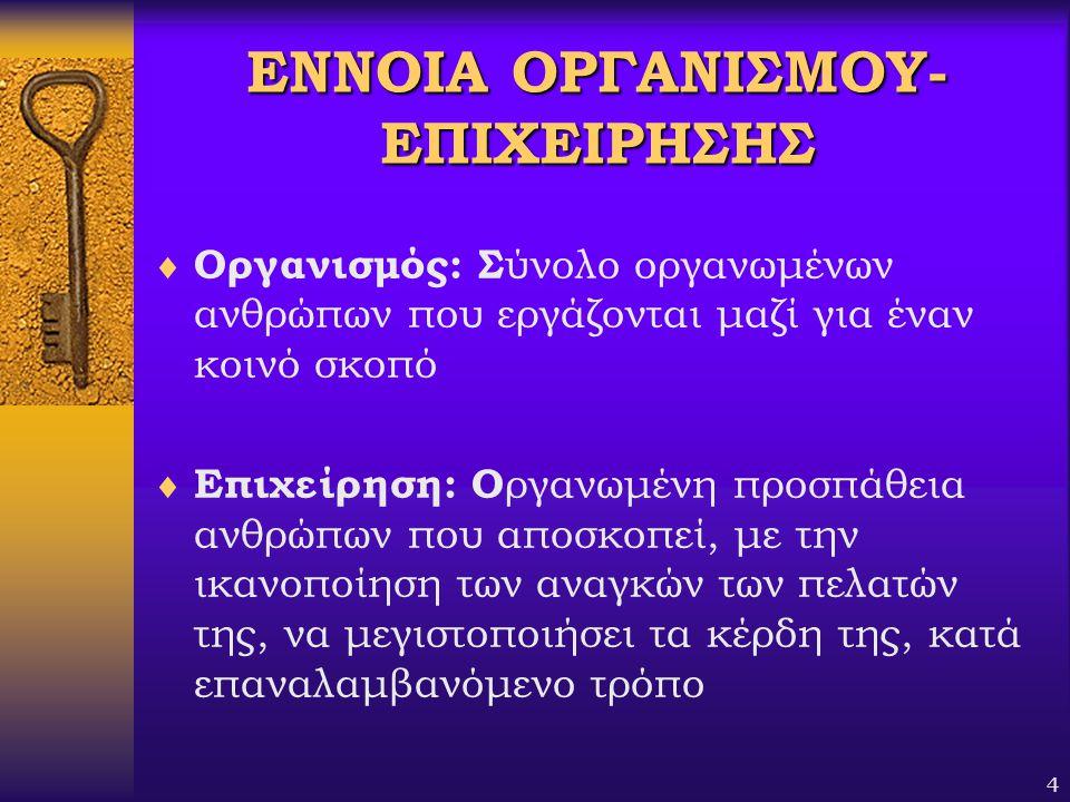 ΕΝΝΟΙΑ ΟΡΓΑΝΙΣΜΟΥ-ΕΠΙΧΕΙΡΗΣΗΣ
