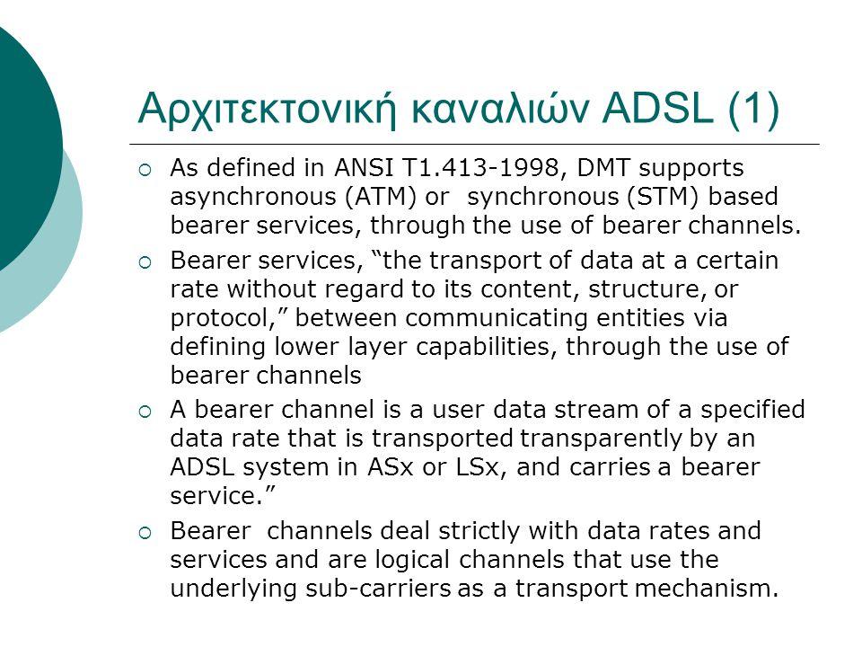 Αρχιτεκτονική καναλιών ADSL (1)