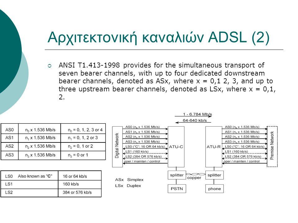 Αρχιτεκτονική καναλιών ADSL (2)
