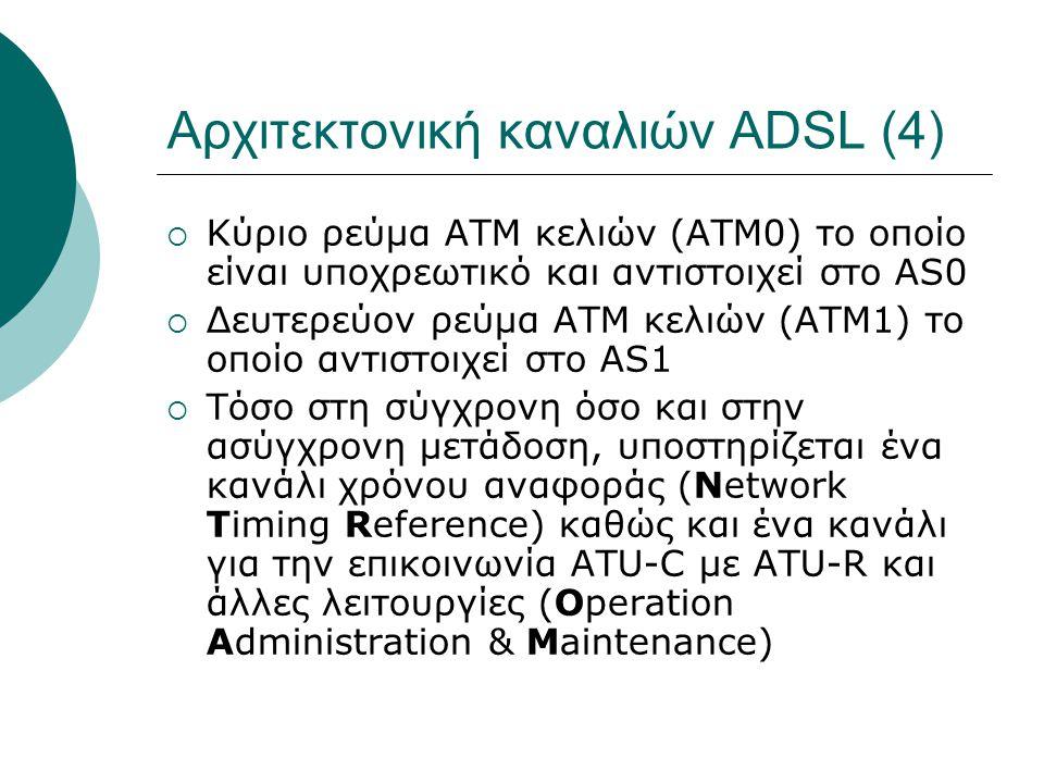 Αρχιτεκτονική καναλιών ADSL (4)
