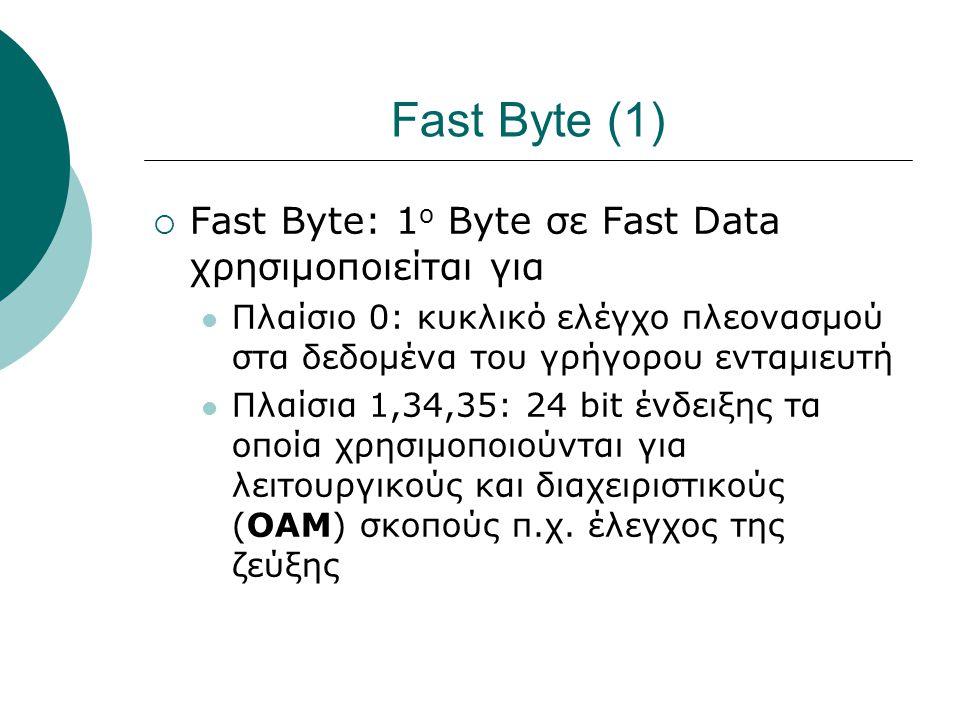 Fast Byte (1) Fast Byte: 1ο Byte σε Fast Data χρησιμοποιείται για