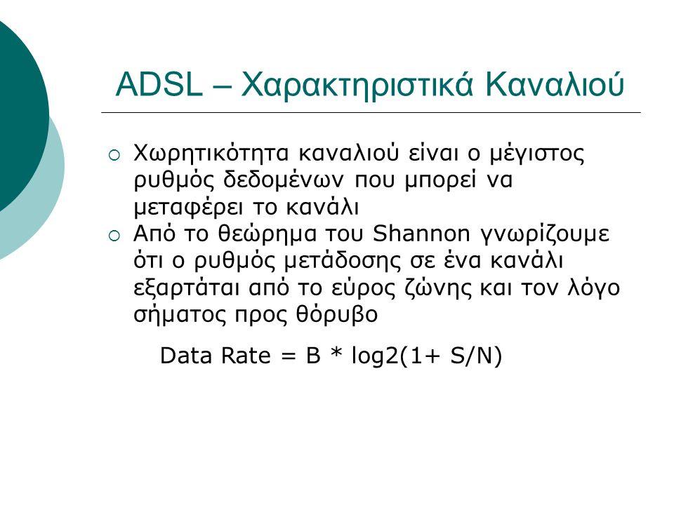 ADSL – Χαρακτηριστικά Καναλιού