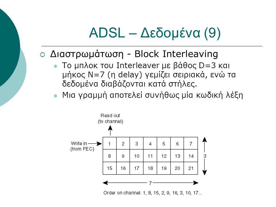 ADSL – Δεδομένα (9) Διαστρωμάτωση - Block Interleaving