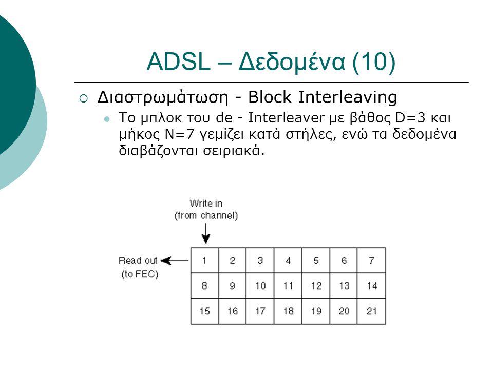 ADSL – Δεδομένα (10) Διαστρωμάτωση - Block Interleaving