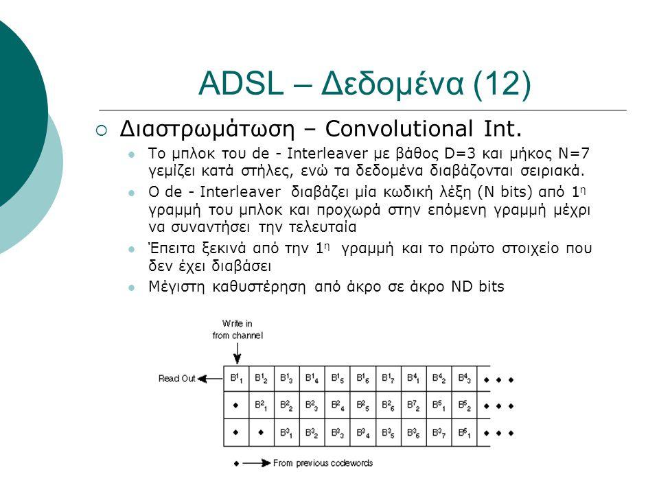 ADSL – Δεδομένα (12) Διαστρωμάτωση – Convolutional Int.