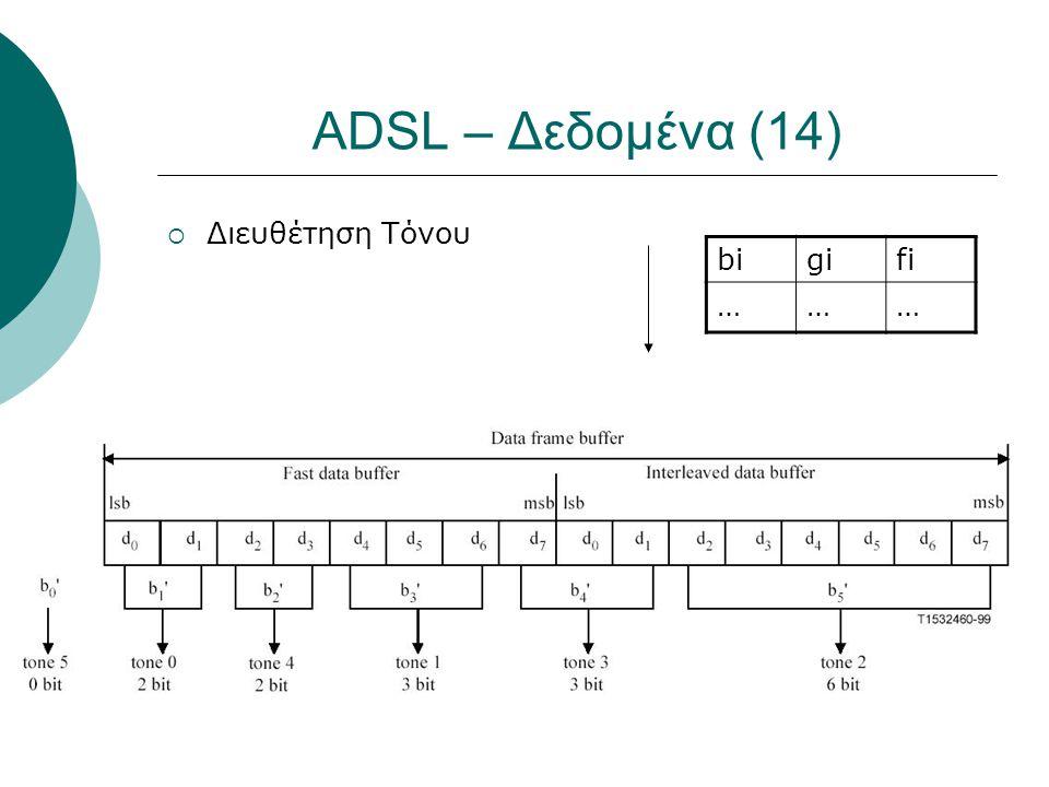 ADSL – Δεδομένα (14) Διευθέτηση Τόνου bi gi fi …