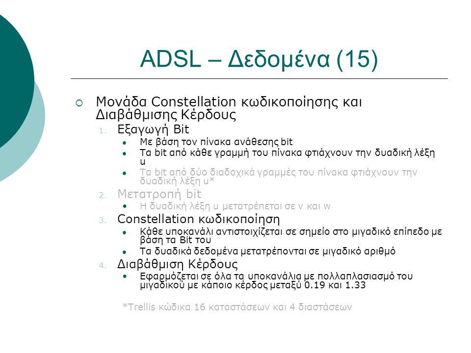 ADSL – Δεδομένα (15) Μονάδα Constellation κωδικοποίησης και Διαβάθμισης Κέρδους. Εξαγωγή Bit. Με βάση τον πίνακα ανάθεσης bit.