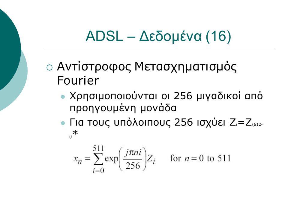 ADSL – Δεδομένα (16) Αντίστροφος Μετασχηματισμός Fourier