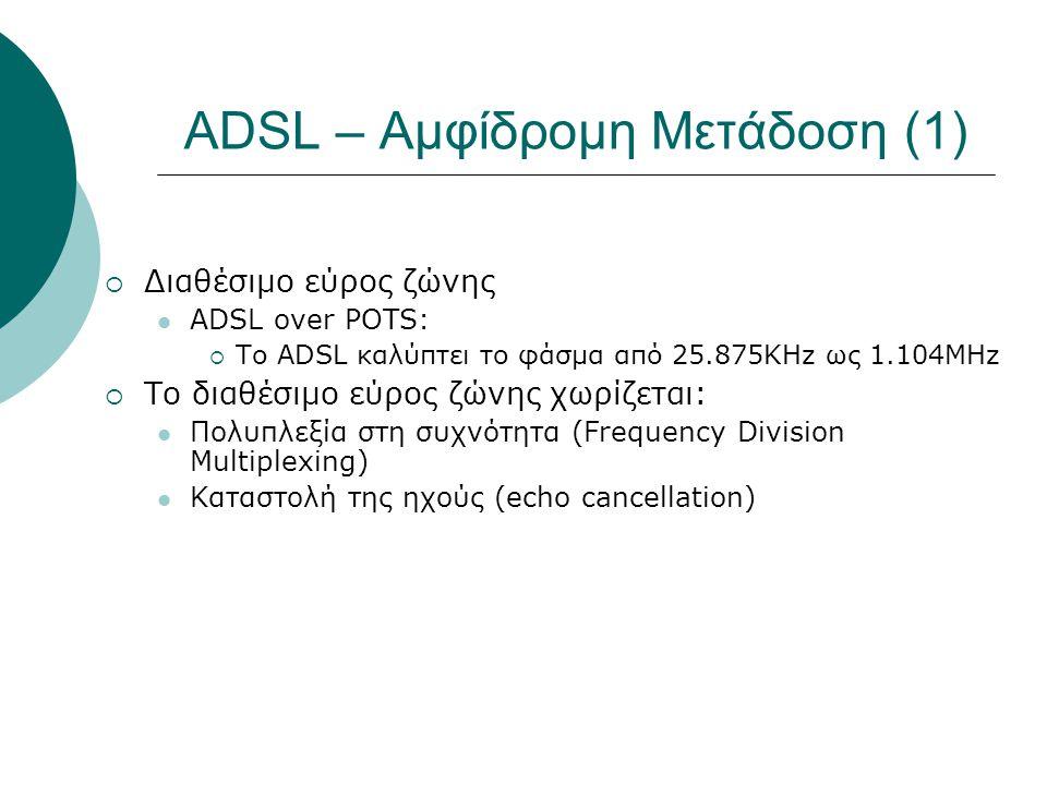 ADSL – Αμφίδρομη Μετάδοση (1)