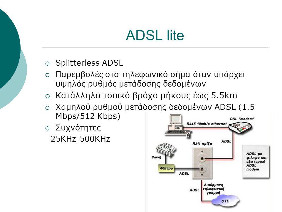 ADSL lite Κατάλληλο τοπικό βρόχο μήκους έως 5.5km Splitterless ADSL