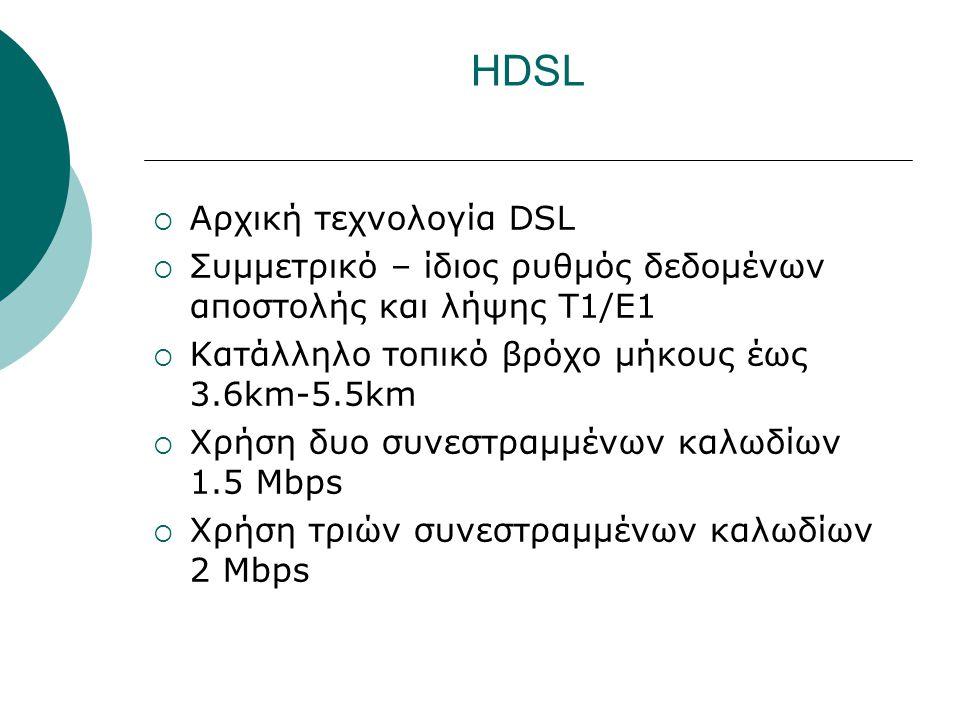 HDSL Αρχική τεχνολογία DSL